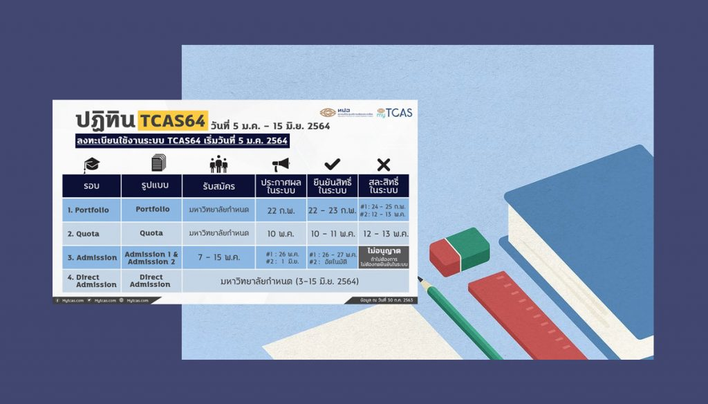 สอบTcas64 วางแผนก่อนสอบ
