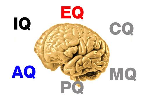 Moral Quotient ความฉลาดทางจริยธรรม ในด้านศีลธรรมของแต่ละบุคคล