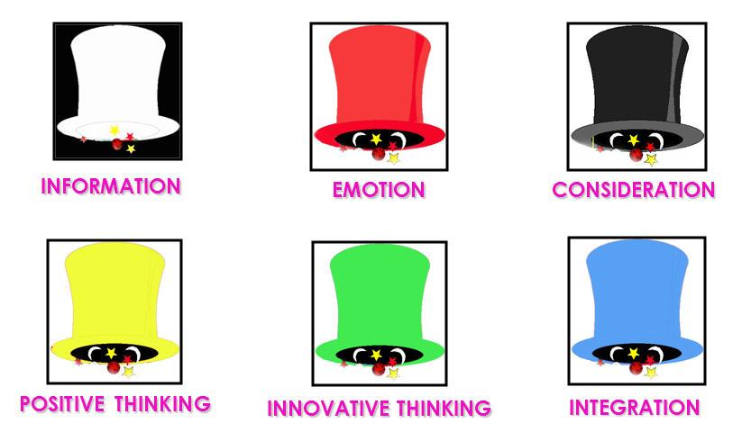 ทฤษฎีหมวก 6 ใบ ทฤษฎีอันชาญฉลาดที่มีประโยชน์ต่อผู้เรียน